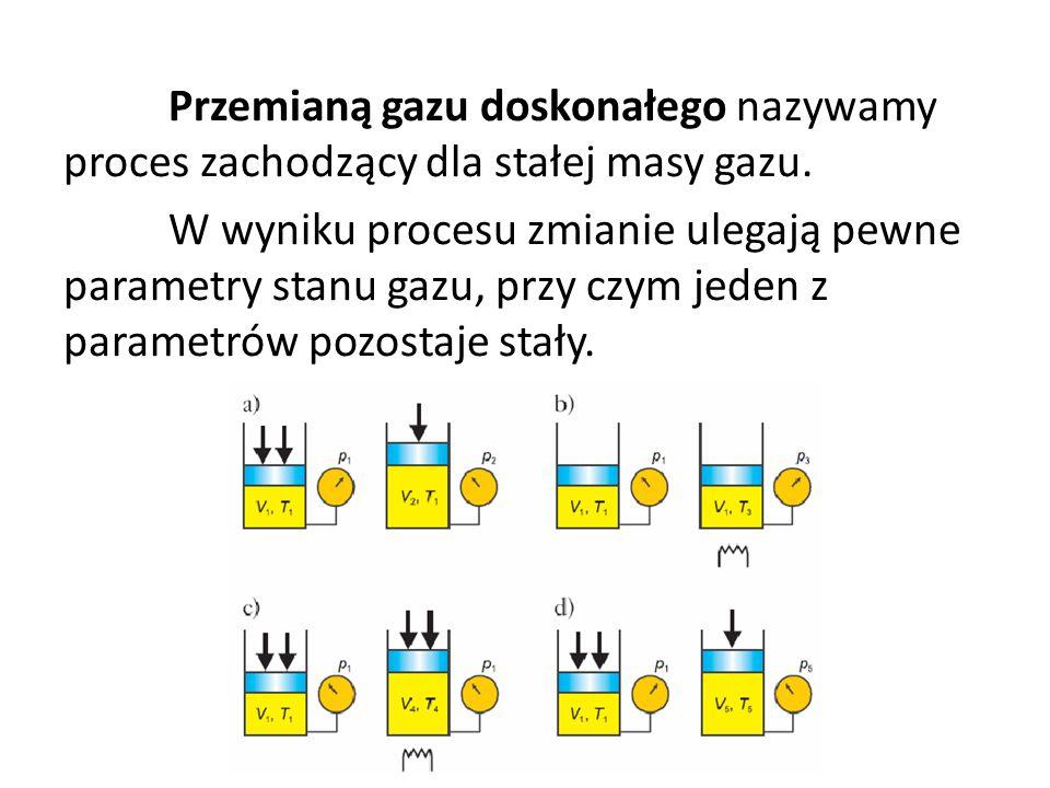 Przemianą gazu doskonałego nazywamy proces zachodzący dla stałej masy gazu. W wyniku procesu zmianie ulegają pewne parametry stanu gazu, przy czym jed