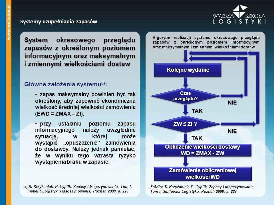 """Systemy uzupełniania zapasów System okresowego przeglądu zapasów z określonym poziomem informacyjnym oraz maksymalnym i zmiennymi wielkościami dostaw Główne założenia systemu 8) : zapas maksymalny powinien być tak określony, aby zapewnić ekonomiczną wielkość średniej wielkości zamówienia (EWD = ZMAX – ZI), przy ustalaniu poziomu zapasu informacyjnego należy uwzględnić sytuację, w której może wystąpić """"opuszczenie zamówienia do dostawcy."""