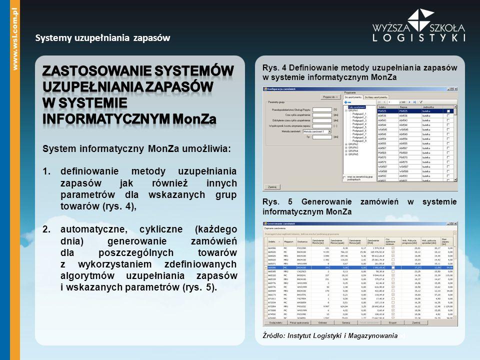 Systemy uzupełniania zapasów Rys.