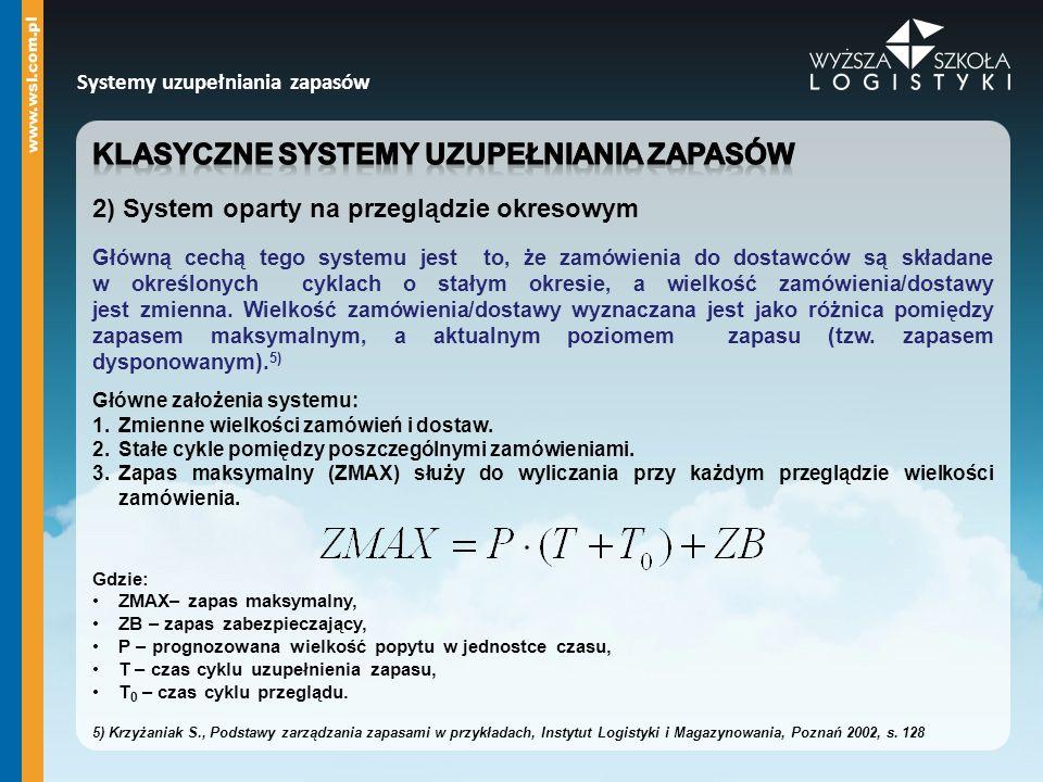 Systemy uzupełniania zapasów