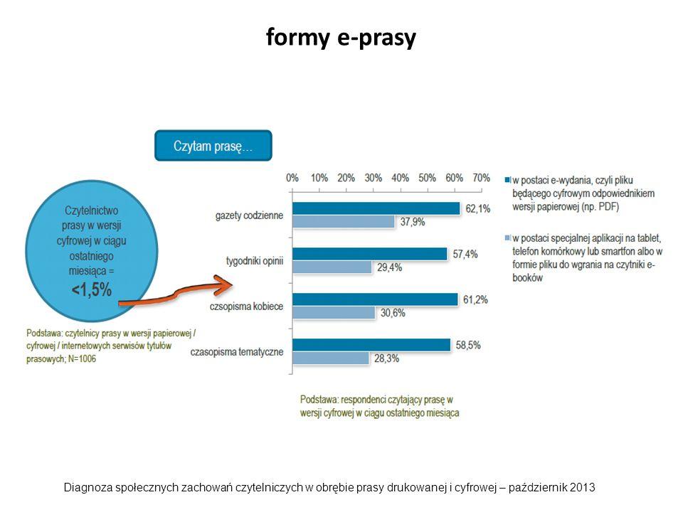 formy e-prasy Diagnoza społecznych zachowań czytelniczych w obrębie prasy drukowanej i cyfrowej – październik 2013