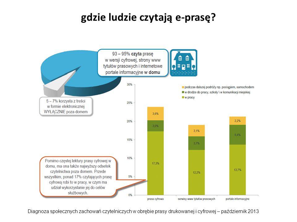 sprzedaż e-prasy Diagnoza społecznych zachowań czytelniczych w obrębie prasy drukowanej i cyfrowej – październik 2013