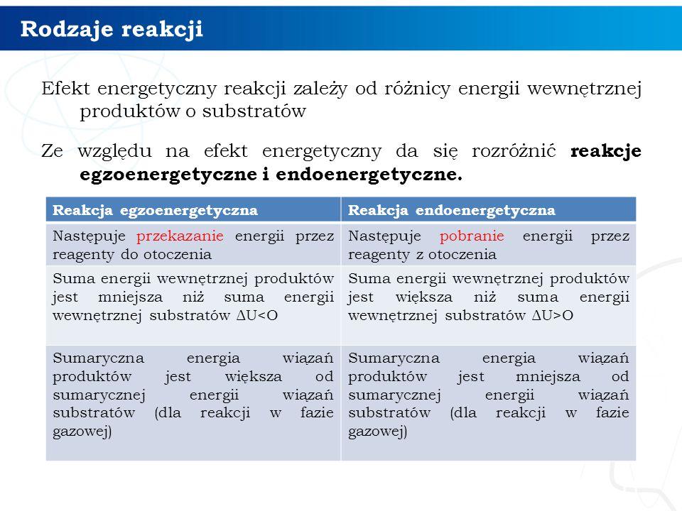 Rodzaje reakcji Efekt energetyczny reakcji zależy od różnicy energii wewnętrznej produktów o substratów Ze względu na efekt energetyczny da się rozróż