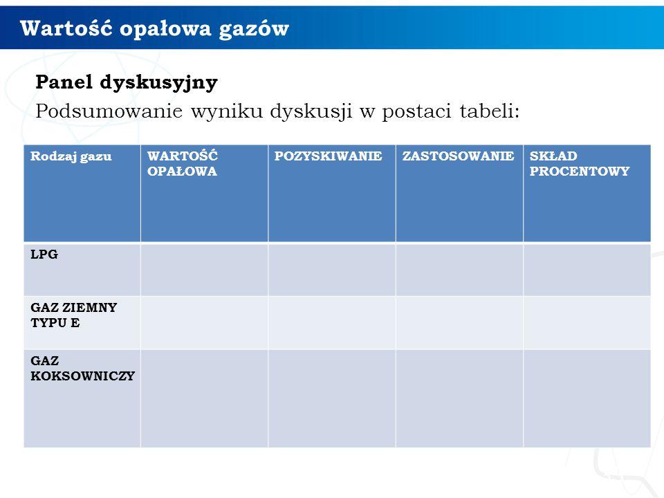 Wartość opałowa gazów Panel dyskusyjny Podsumowanie wyniku dyskusji w postaci tabeli: 33 Rodzaj gazuWARTOŚĆ OPAŁOWA POZYSKIWANIEZASTOSOWANIESKŁAD PROC
