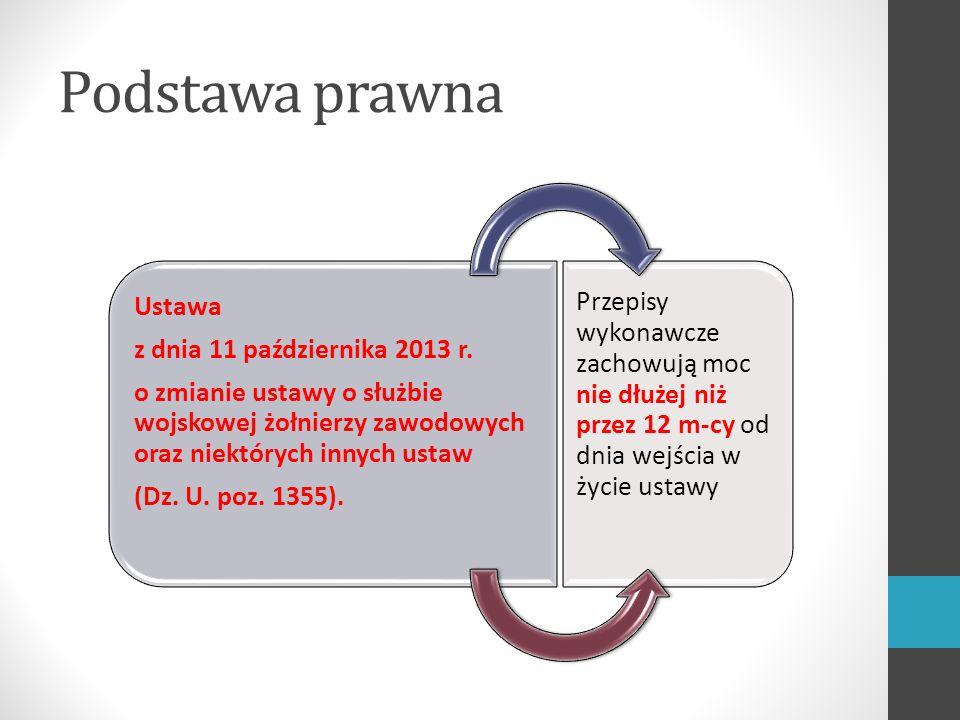 Podstawa prawna Ustawa z dnia 11 października 2013 r.