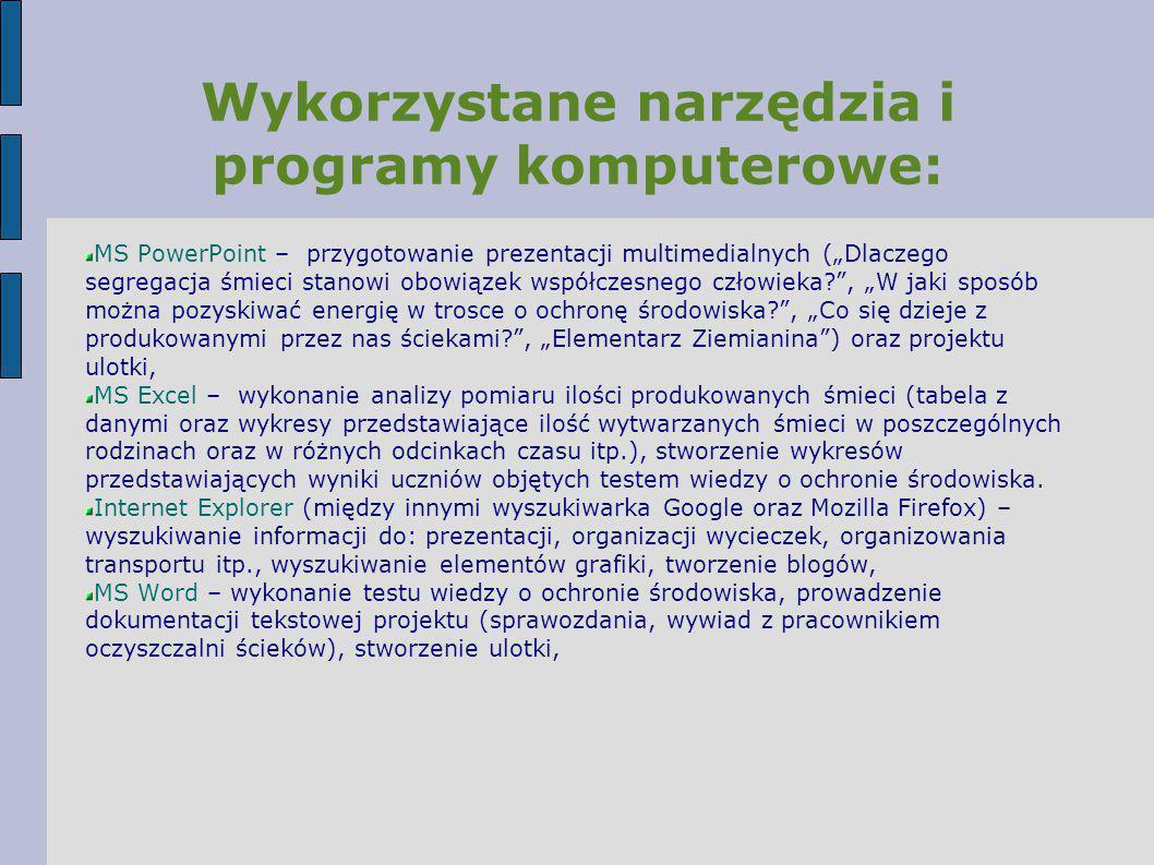 Rezultaty pracy uczniów: Prezentacja w programie PowerPoint, zawierająca między innymi sprawozdanie z wycieczki do oczyszczalni ścieków Halemba Centrum w Rudzie Śląskiej.