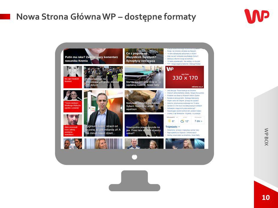 10 Nowa Strona Główna WP – dostępne formaty WP BOX