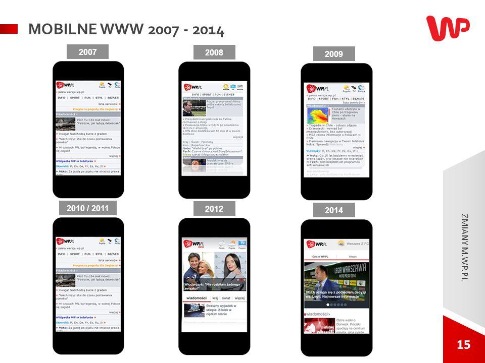 15 ZMIANY M.WP.PL MOBILNE WWW 2007 - 2014 2007 2008 2009 2010 / 2011 2012 2014