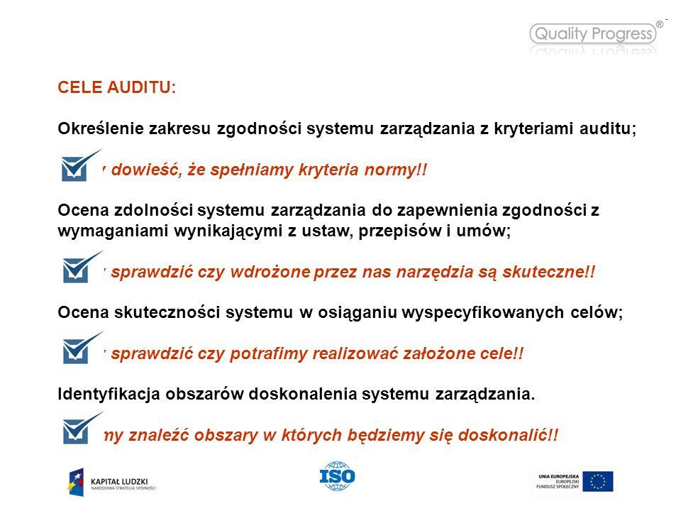 CELE AUDITU: Określenie zakresu zgodności systemu zarządzania z kryteriami auditu; Mamy dowieść, że spełniamy kryteria normy!.