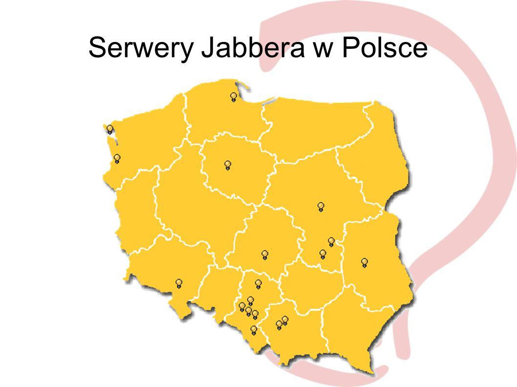 Serwery Jabbera w Polsce