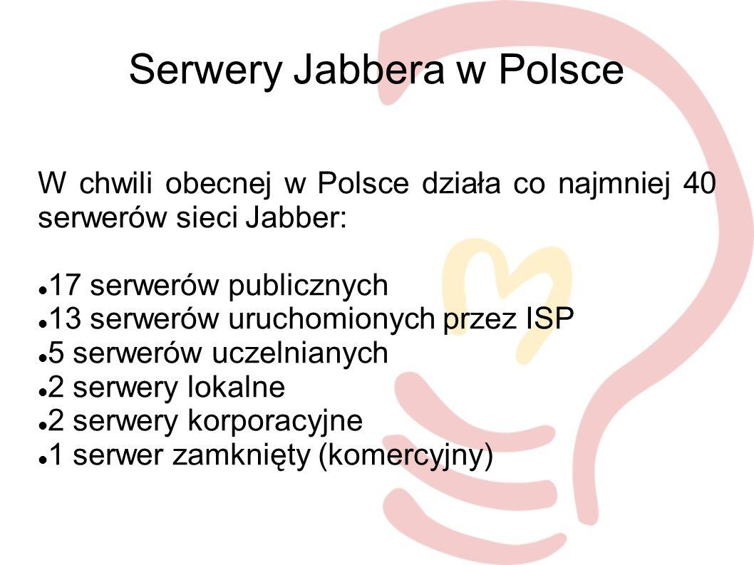 W chwili obecnej w Polsce działa co najmniej 40 serwerów sieci Jabber: 17 serwerów publicznych 13 serwerów uruchomionych przez ISP 5 serwerów uczelnianych 2 serwery lokalne 2 serwery korporacyjne 1 serwer zamknięty (komercyjny)