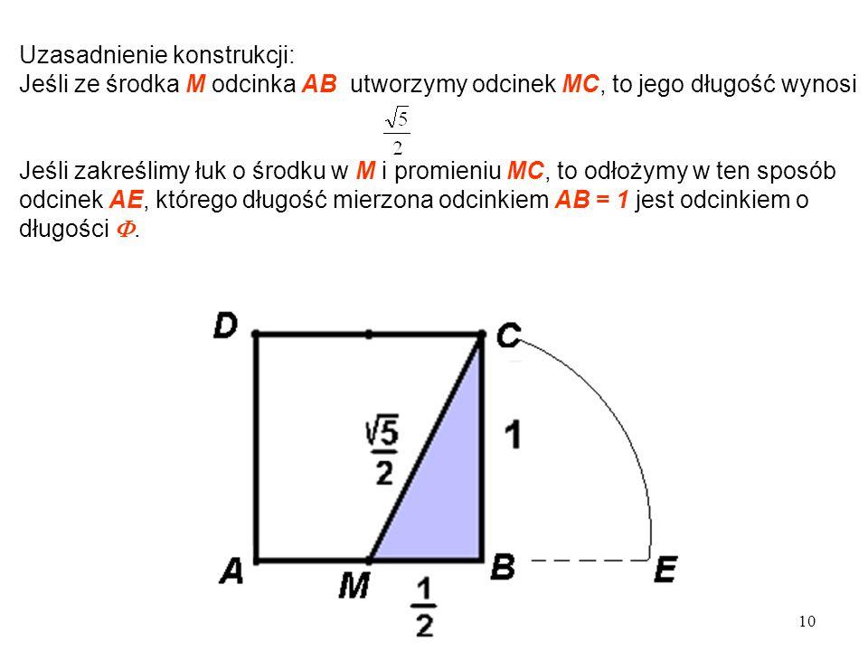 10 Uzasadnienie konstrukcji: Jeśli ze środka M odcinka AB utworzymy odcinek MC, to jego długość wynosi Jeśli zakreślimy łuk o środku w M i promieniu MC, to odłożymy w ten sposób odcinek AE, którego długość mierzona odcinkiem AB = 1 jest odcinkiem o długości .