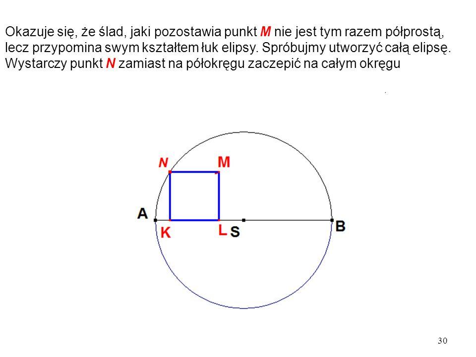 30 Okazuje się, że ślad, jaki pozostawia punkt M nie jest tym razem półprostą, lecz przypomina swym kształtem łuk elipsy.