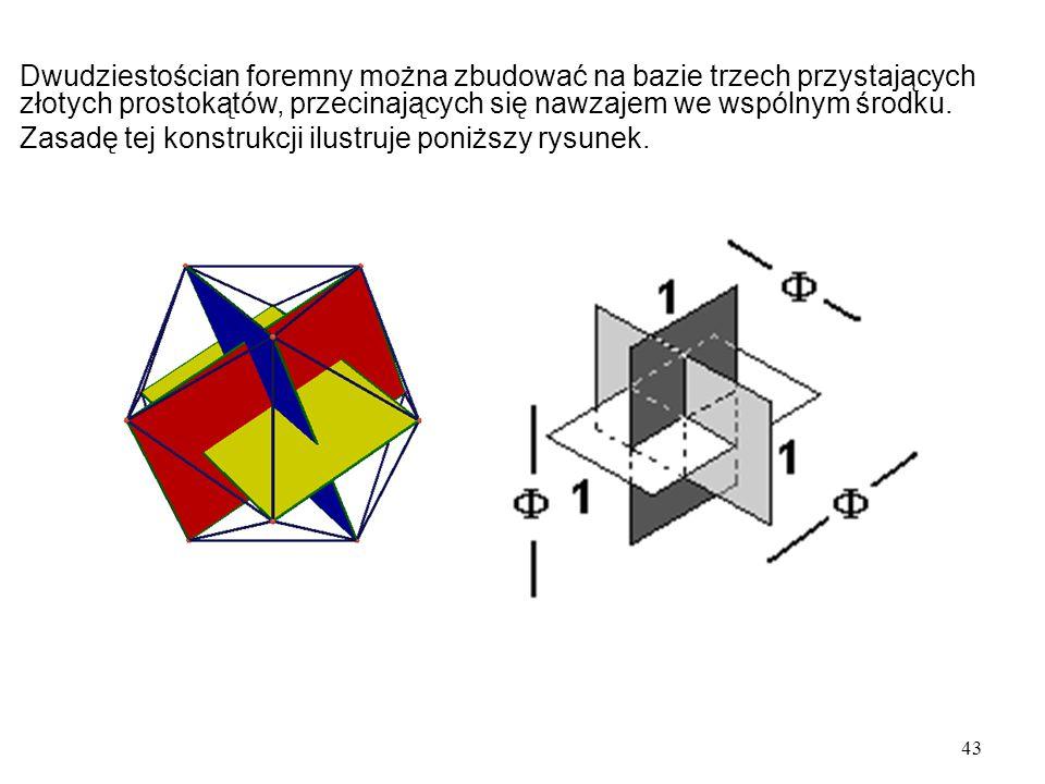 43 Dwudziestościan foremny można zbudować na bazie trzech przystających złotych prostokątów, przecinających się nawzajem we wspólnym środku.