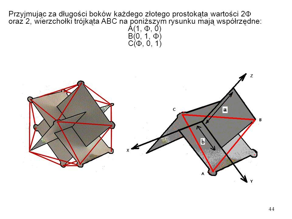 44 Przyjmując za długości boków każdego złotego prostokąta wartości 2  oraz 2, wierzchołki trójkąta ABC na poniższym rysunku mają współrzędne: A(1, , 0) B(0, 1,  ) C( , 0, 1)