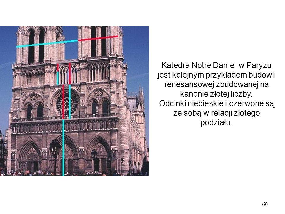 60 Katedra Notre Dame w Paryżu jest kolejnym przykładem budowli renesansowej zbudowanej na kanonie złotej liczby.