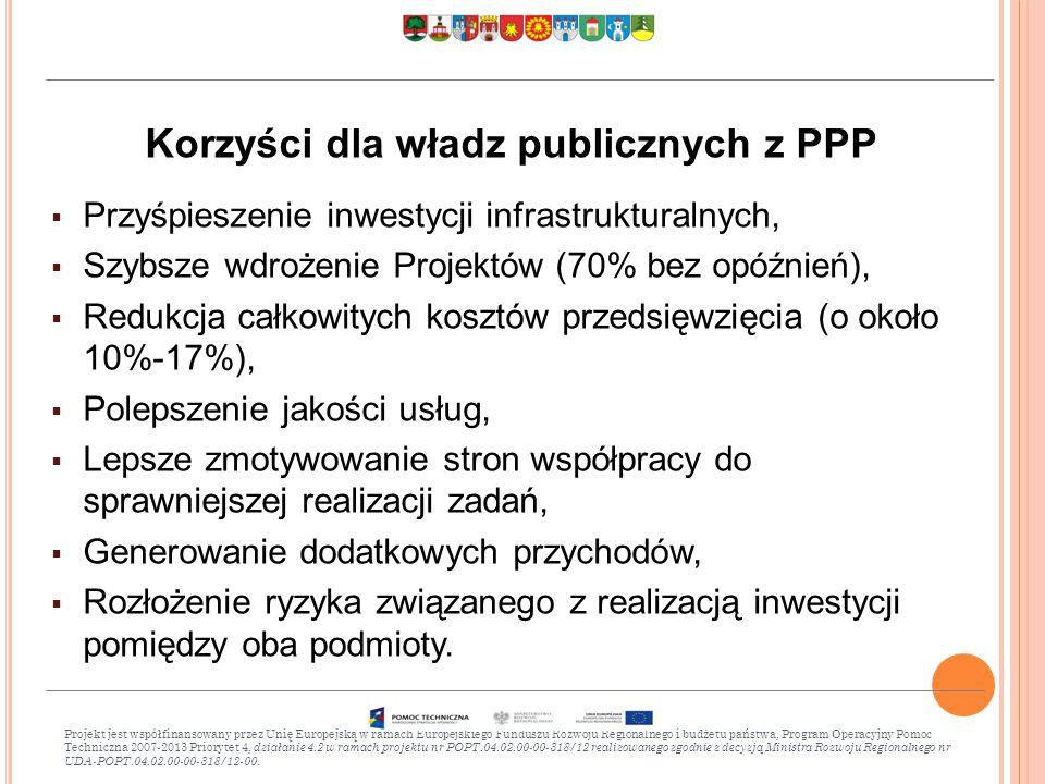 Korzyści dla władz publicznych z PPP  Przyśpieszenie inwestycji infrastrukturalnych,  Szybsze wdrożenie Projektów (70% bez opóźnień),  Redukcja całkowitych kosztów przedsięwzięcia (o około 10%-17%),  Polepszenie jakości usług,  Lepsze zmotywowanie stron współpracy do sprawniejszej realizacji zadań,  Generowanie dodatkowych przychodów,  Rozłożenie ryzyka związanego z realizacją inwestycji pomiędzy oba podmioty.