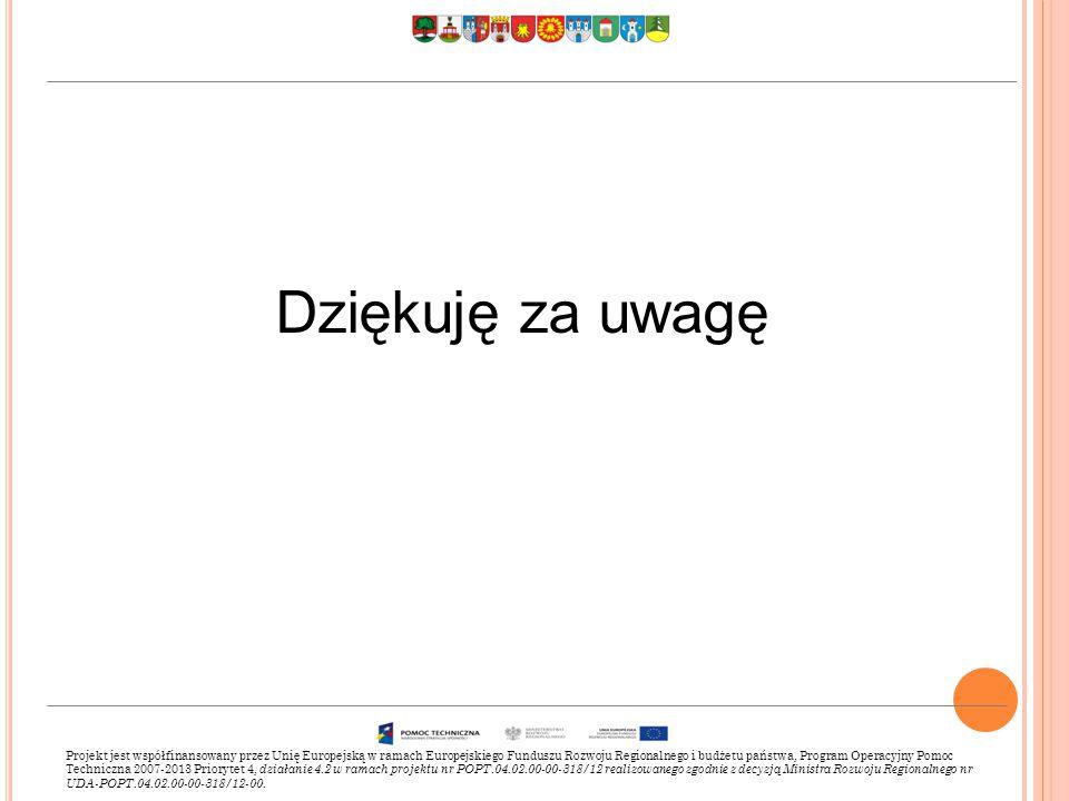 Dziękuję za uwagę Projekt jest współfinansowany przez Unię Europejską w ramach Europejskiego Funduszu Rozwoju Regionalnego i budżetu państwa, Program Operacyjny Pomoc Techniczna 2007-2013 Priorytet 4, działanie 4.2 w ramach projektu nr POPT.04.02.00-00-318/12 realizowanego zgodnie z decyzją Ministra Rozwoju Regionalnego nr UDA-POPT.04.02.00-00-318/12-00.