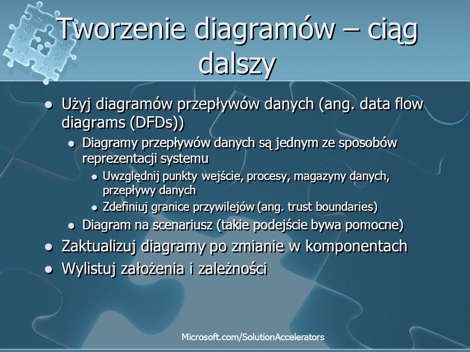 Tworzenie diagramów – ciąg dalszy Użyj diagramów przepływów danych (ang. data flow diagrams (DFDs)) Diagramy przepływów danych są jednym ze sposobów r
