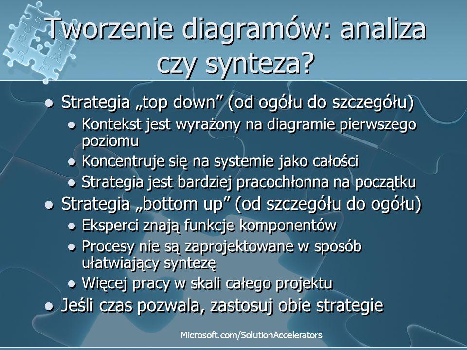 """Tworzenie diagramów: analiza czy synteza? Strategia """"top down"""" (od ogółu do szczegółu) Kontekst jest wyrażony na diagramie pierwszego poziomu Koncentr"""