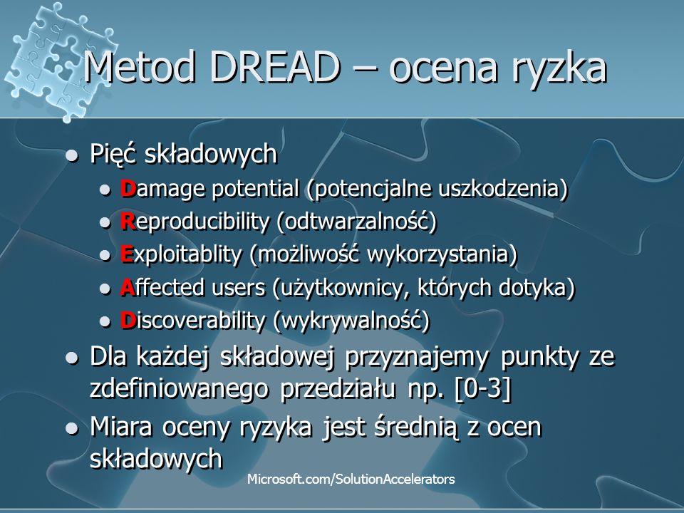 Metod DREAD – ocena ryzka Pięć składowych Damage potential (potencjalne uszkodzenia) Reproducibility (odtwarzalność) Exploitablity (możliwość wykorzys