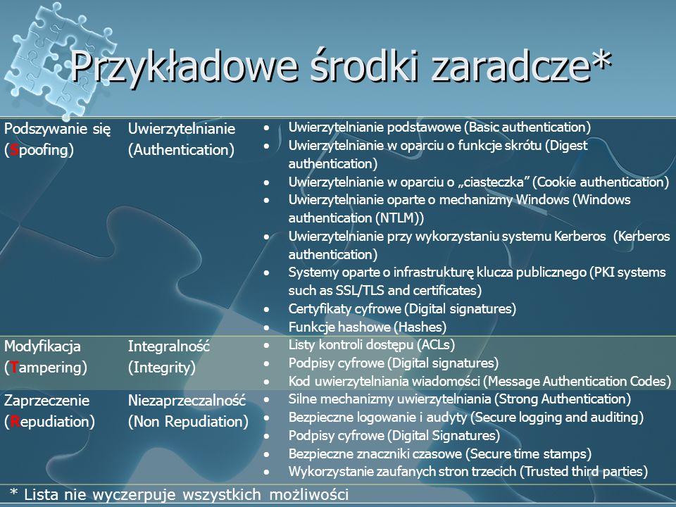 Przykładowe środki zaradcze* Podszywanie się (Spoofing) Uwierzytelnianie (Authentication)  Uwierzytelnianie podstawowe (Basic authentication)  Uwier
