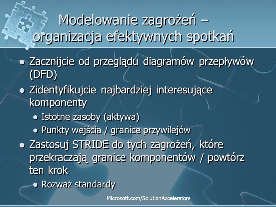 Modelowanie zagrożeń – organizacja efektywnych spotkań Zacznijcie od przeglądu diagramów przepływów (DFD) Zidentyfikujcie najbardziej interesujące kom