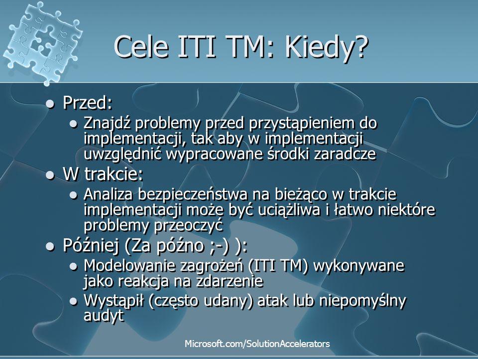 Cele ITI TM: Kiedy? Przed: Znajdź problemy przed przystąpieniem do implementacji, tak aby w implementacji uwzględnić wypracowane środki zaradcze W tra