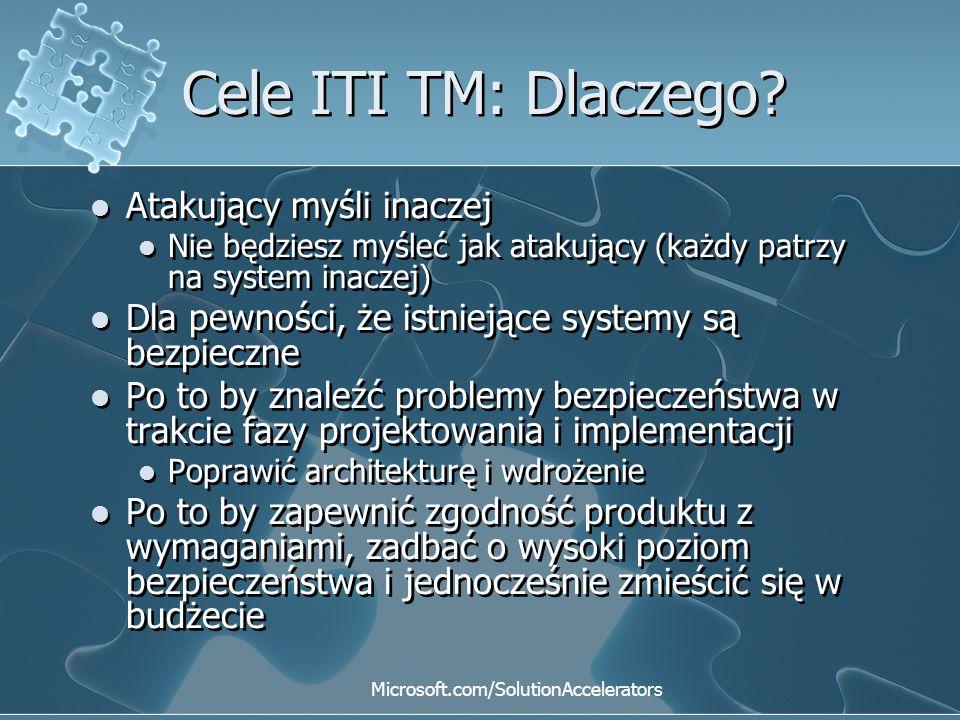 Cele ITI TM: Dlaczego? Atakujący myśli inaczej Nie będziesz myśleć jak atakujący (każdy patrzy na system inaczej) Dla pewności, że istniejące systemy