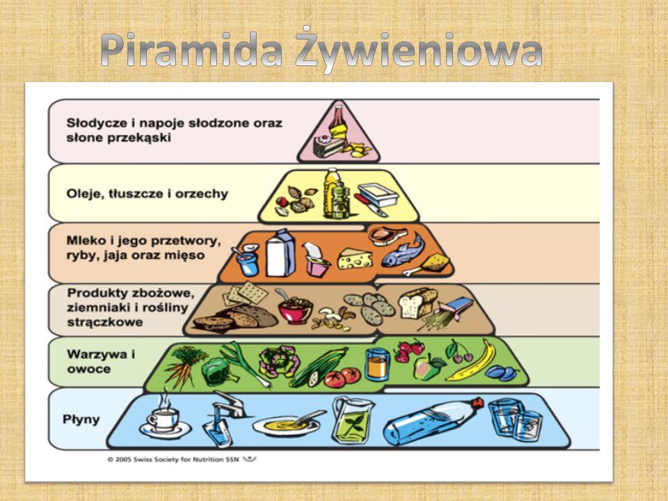Poniżej przedstawione zostały ogólnie przyjęte zasady zdrowego odżywiania wpajane i stosowane od wielu pokoleń, mający decydujący wpływ na nasze zdrowie.