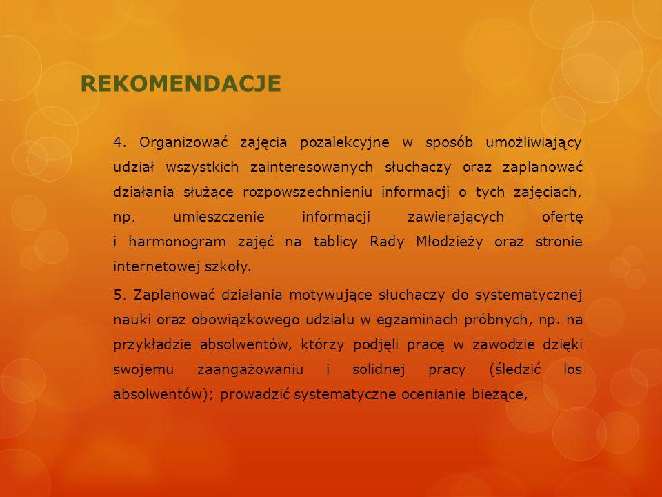 REKOMENDACJE 4. Organizować zajęcia pozalekcyjne w sposób umożliwiający udział wszystkich zainteresowanych słuchaczy oraz zaplanować działania służące