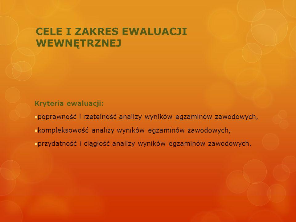 CELE I ZAKRES EWALUACJI WEWNĘTRZNEJ Kryteria ewaluacji: poprawność i rzetelność analizy wyników egzaminów zawodowych, kompleksowość analizy wyników