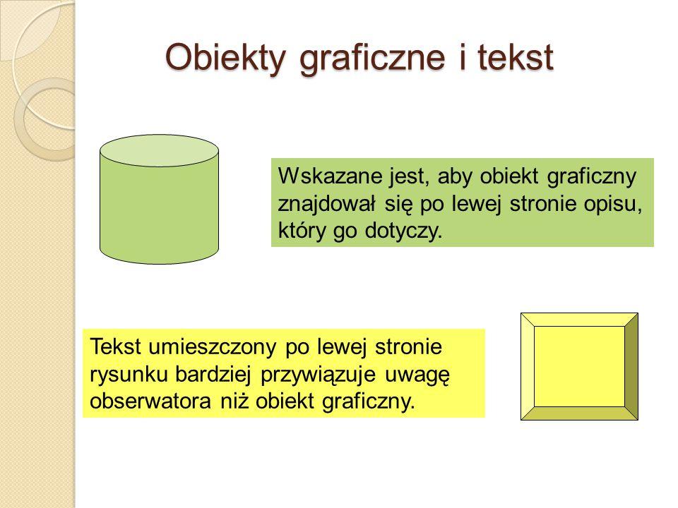 Wskazane jest, aby obiekt graficzny znajdował się po lewej stronie opisu, który go dotyczy. Tekst umieszczony po lewej stronie rysunku bardziej przywi