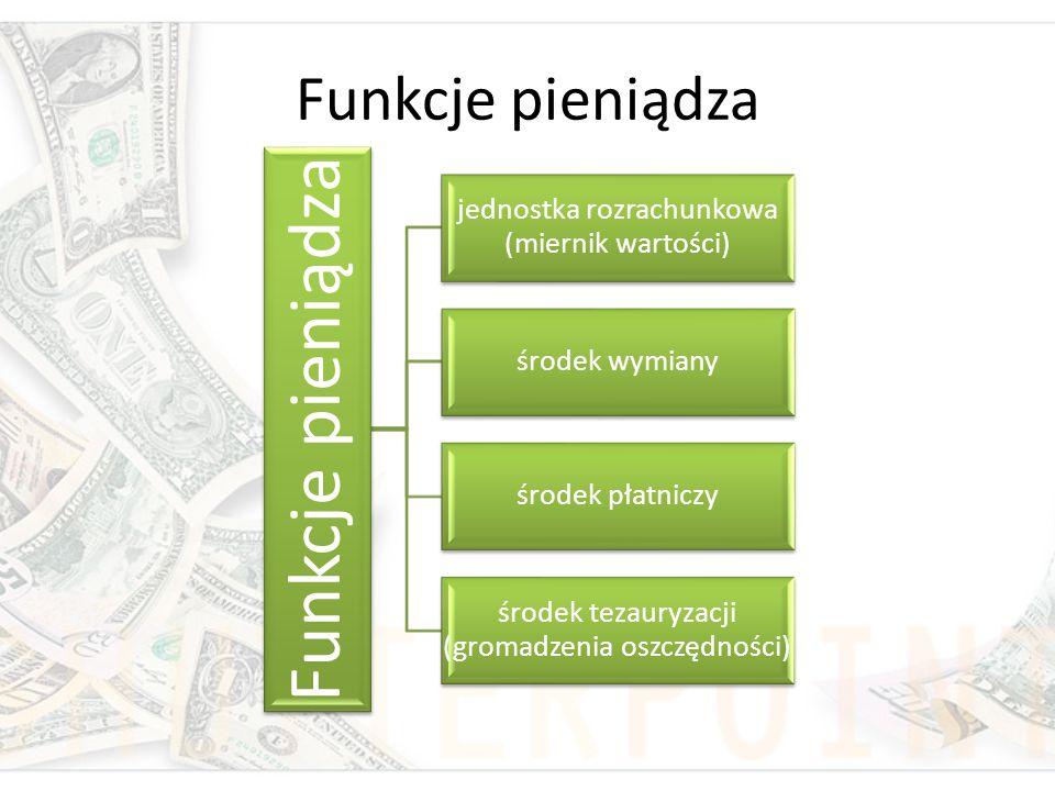 Funkcje pieniądza jednostka rozrachunkowa (miernik wartości) środek wymiany środek płatniczy środek tezauryzacji (gromadzenia oszczędności)