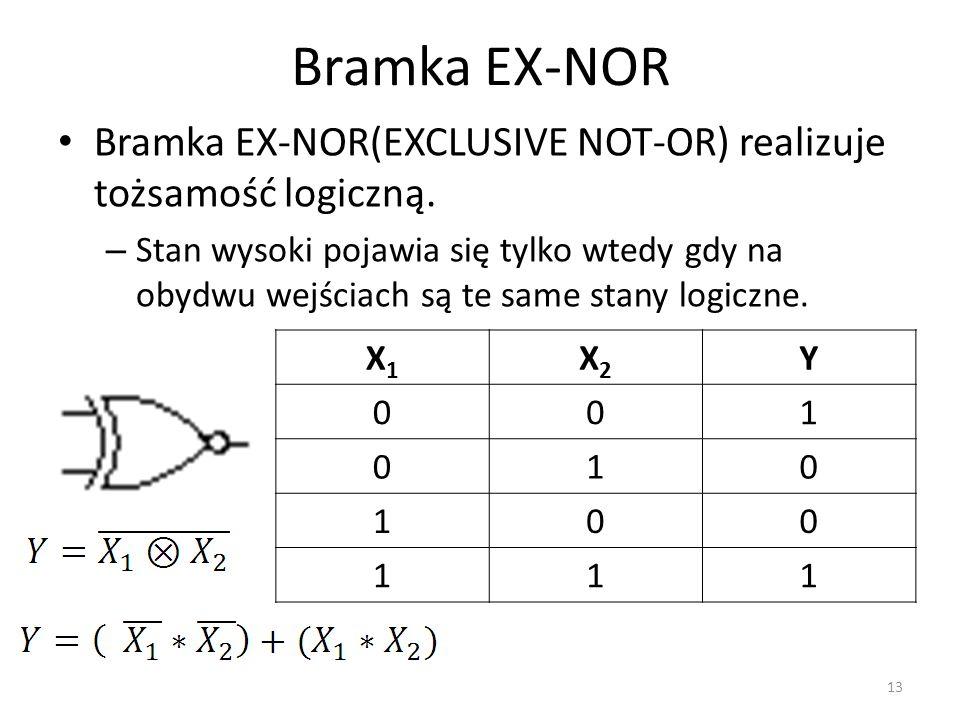 Bramka EX-NOR Bramka EX-NOR(EXCLUSIVE NOT-OR) realizuje tożsamość logiczną. – Stan wysoki pojawia się tylko wtedy gdy na obydwu wejściach są te same s