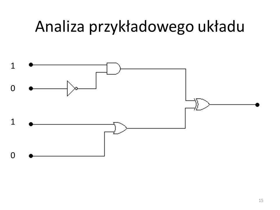 Analiza przykładowego układu 10101010 15