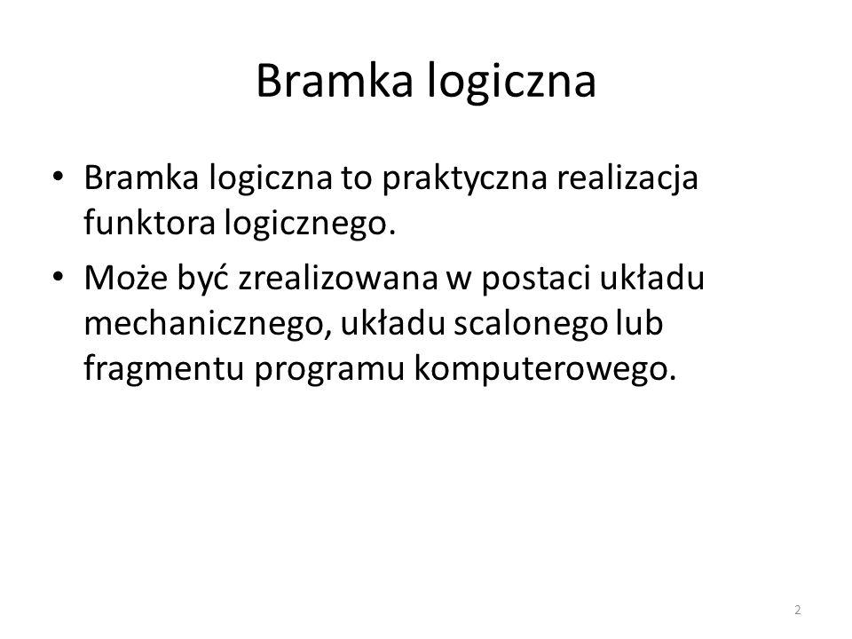 Bramka logiczna Bramka logiczna to praktyczna realizacja funktora logicznego. Może być zrealizowana w postaci układu mechanicznego, układu scalonego l