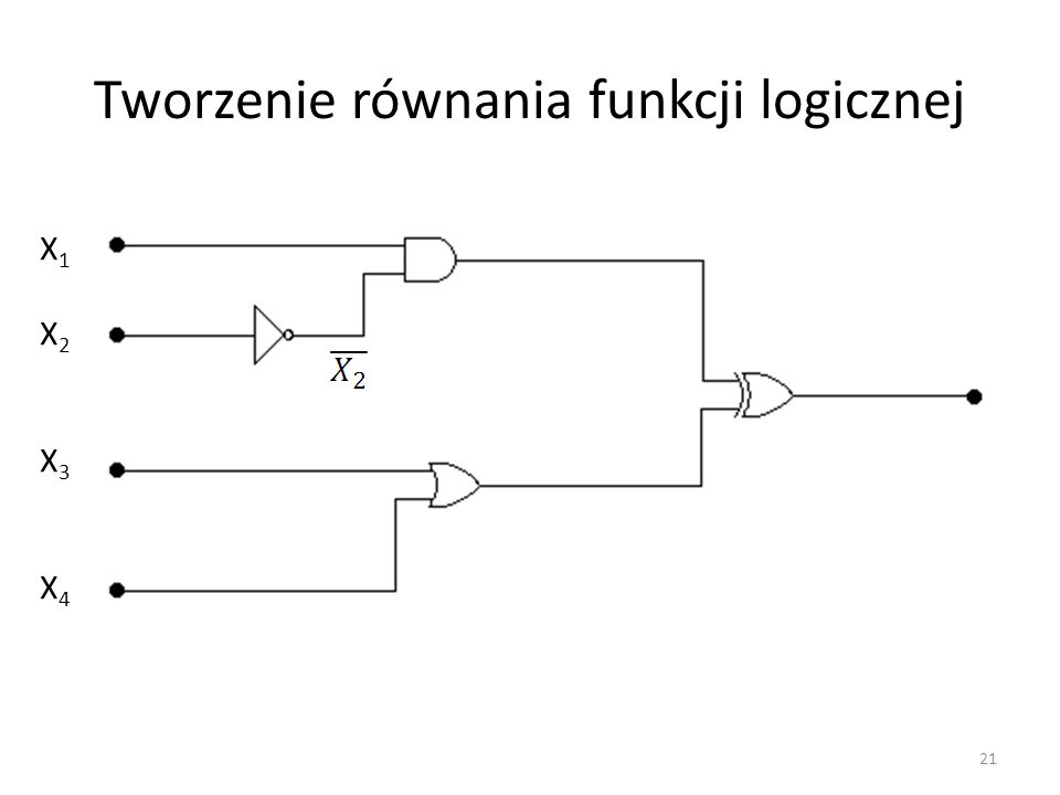 Tworzenie równania funkcji logicznej X1X2X3X4X1X2X3X4 21