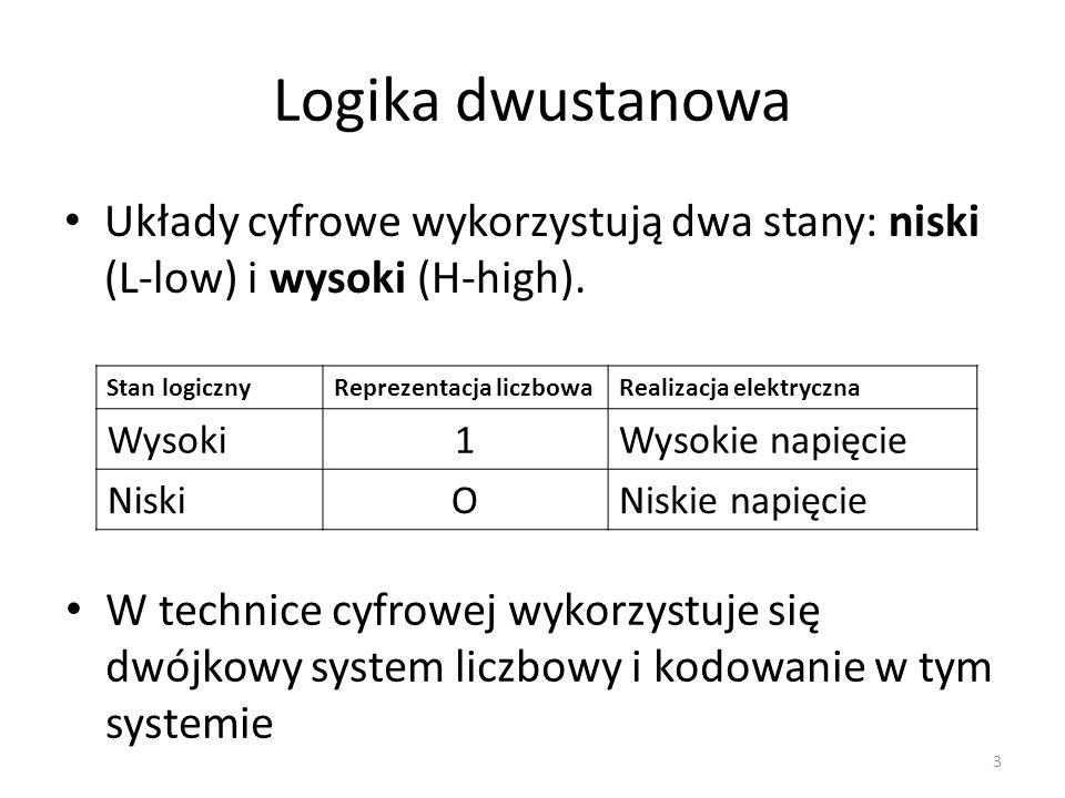 Logika dwustanowa Układy cyfrowe wykorzystują dwa stany: niski (L-low) i wysoki (H-high). 3 Stan logicznyReprezentacja liczbowaRealizacja elektryczna