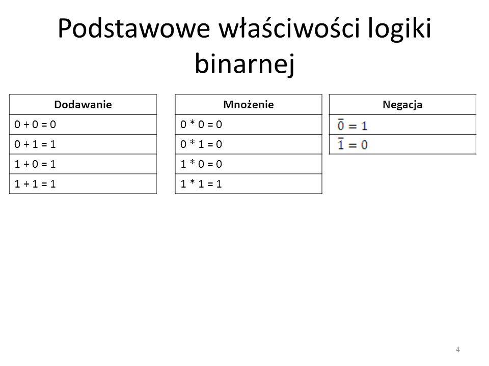 Podstawowe właściwości logiki binarnej Dodawanie 0 + 0 = 0 0 + 1 = 1 1 + 0 = 1 1 + 1 = 1 Mnożenie 0 * 0 = 0 0 * 1 = 0 1 * 0 = 0 1 * 1 = 1 Negacja 4