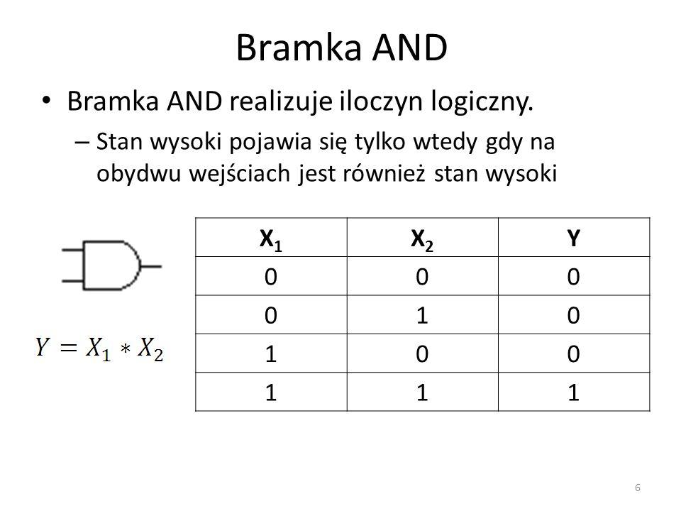 Bramka AND Bramka AND realizuje iloczyn logiczny. – Stan wysoki pojawia się tylko wtedy gdy na obydwu wejściach jest również stan wysoki X1X1 X2X2 Y 0