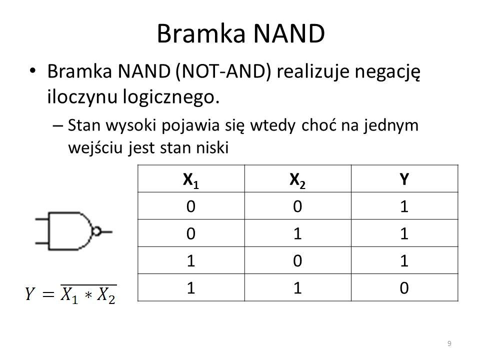 Bramka NAND Bramka NAND (NOT-AND) realizuje negację iloczynu logicznego. – Stan wysoki pojawia się wtedy choć na jednym wejściu jest stan niski X1X1 X
