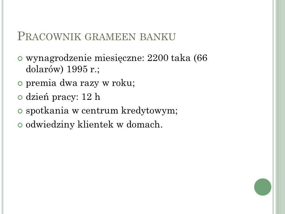P RACOWNIK GRAMEEN BANKU wynagrodzenie miesięczne: 2200 taka (66 dolarów) 1995 r.; premia dwa razy w roku; dzień pracy: 12 h spotkania w centrum kredytowym; odwiedziny klientek w domach.