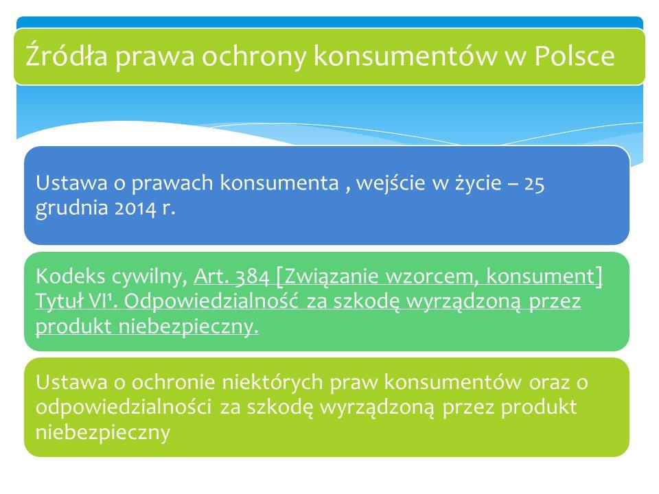 Ustawa o prawach konsumenta, wejście w życie – 25 grudnia 2014 r. Kodeks cywilny, Art. 384 [Związanie wzorcem, konsument] Tytuł VI 1. Odpowiedzialność
