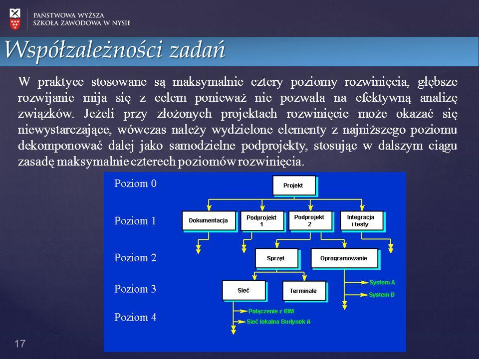 Współzależności zadań 17 W praktyce stosowane są maksymalnie cztery poziomy rozwinięcia, głębsze rozwijanie mija się z celem ponieważ nie pozwala na e