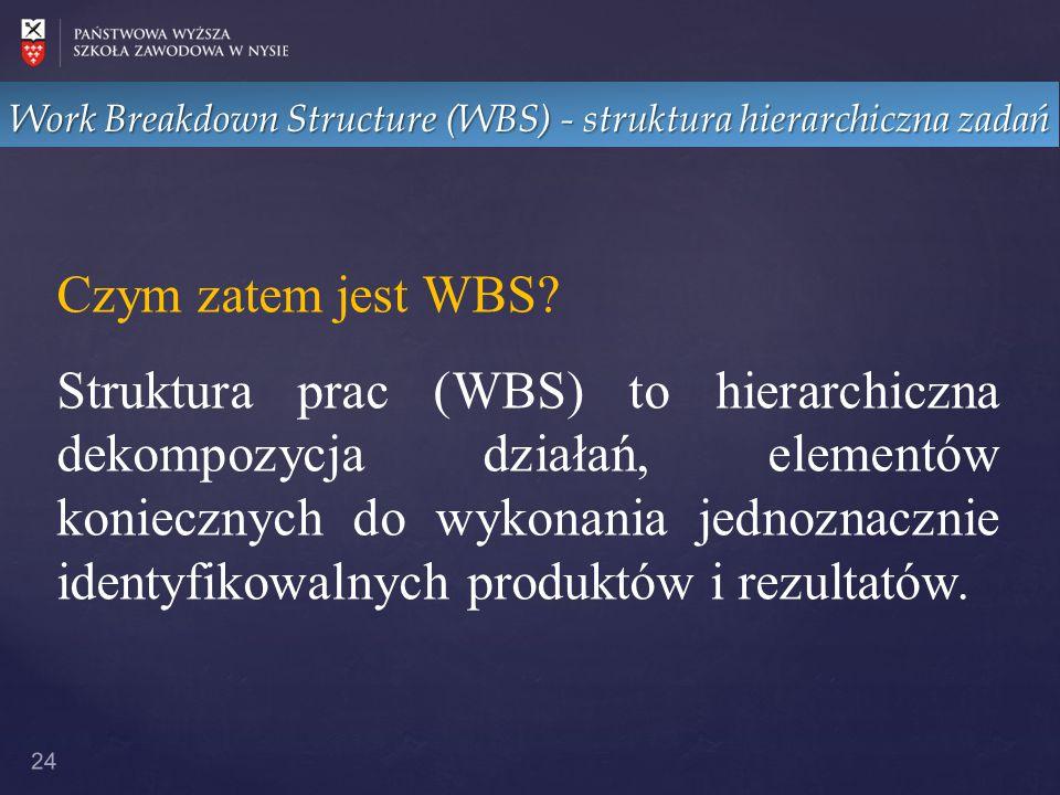 Work Breakdown Structure (WBS) - struktura hierarchiczna zadań 24 Czym zatem jest WBS? Struktura prac (WBS) to hierarchiczna dekompozycja działań, ele