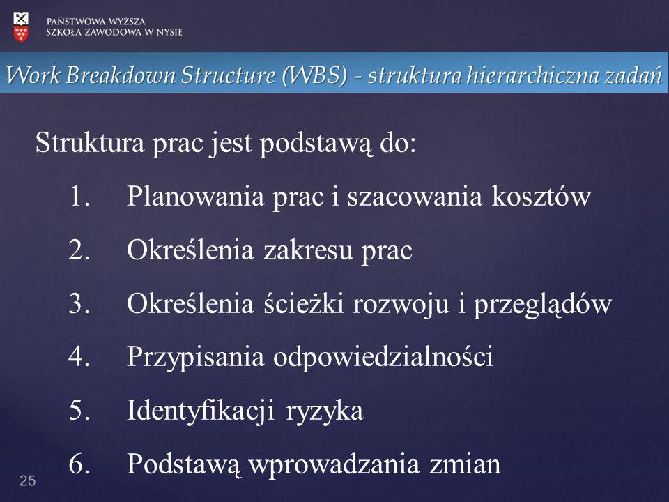 Work Breakdown Structure (WBS) - struktura hierarchiczna zadań 25 Struktura prac jest podstawą do: 1.Planowania prac i szacowania kosztów 2.Określenia