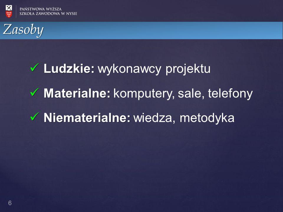 Zasoby 6 Ludzkie: Ludzkie: wykonawcy projektu Materialne: Materialne: komputery, sale, telefony Niematerialne: Niematerialne: wiedza, metodyka