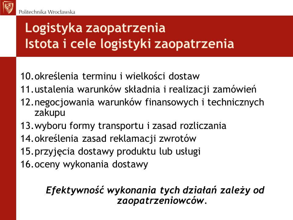 Logistyka zaopatrzenia Istota i cele logistyki zaopatrzenia 10.określenia terminu i wielkości dostaw 11.ustalenia warunków składnia i realizacji zamów