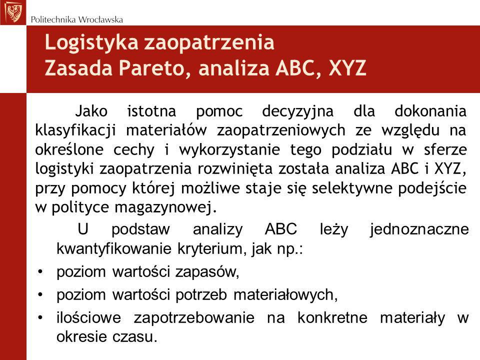 Logistyka zaopatrzenia Zasada Pareto, analiza ABC, XYZ Jako istotna pomoc decyzyjna dla dokonania klasyfikacji materiałów zaopatrzeniowych ze względu